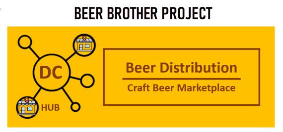 โครงการ Beer Brother
